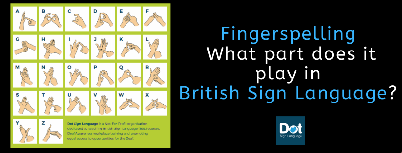 Fingerspelling Sheet and words 'Fingerspelling, what part does it play in British Sign Language?""